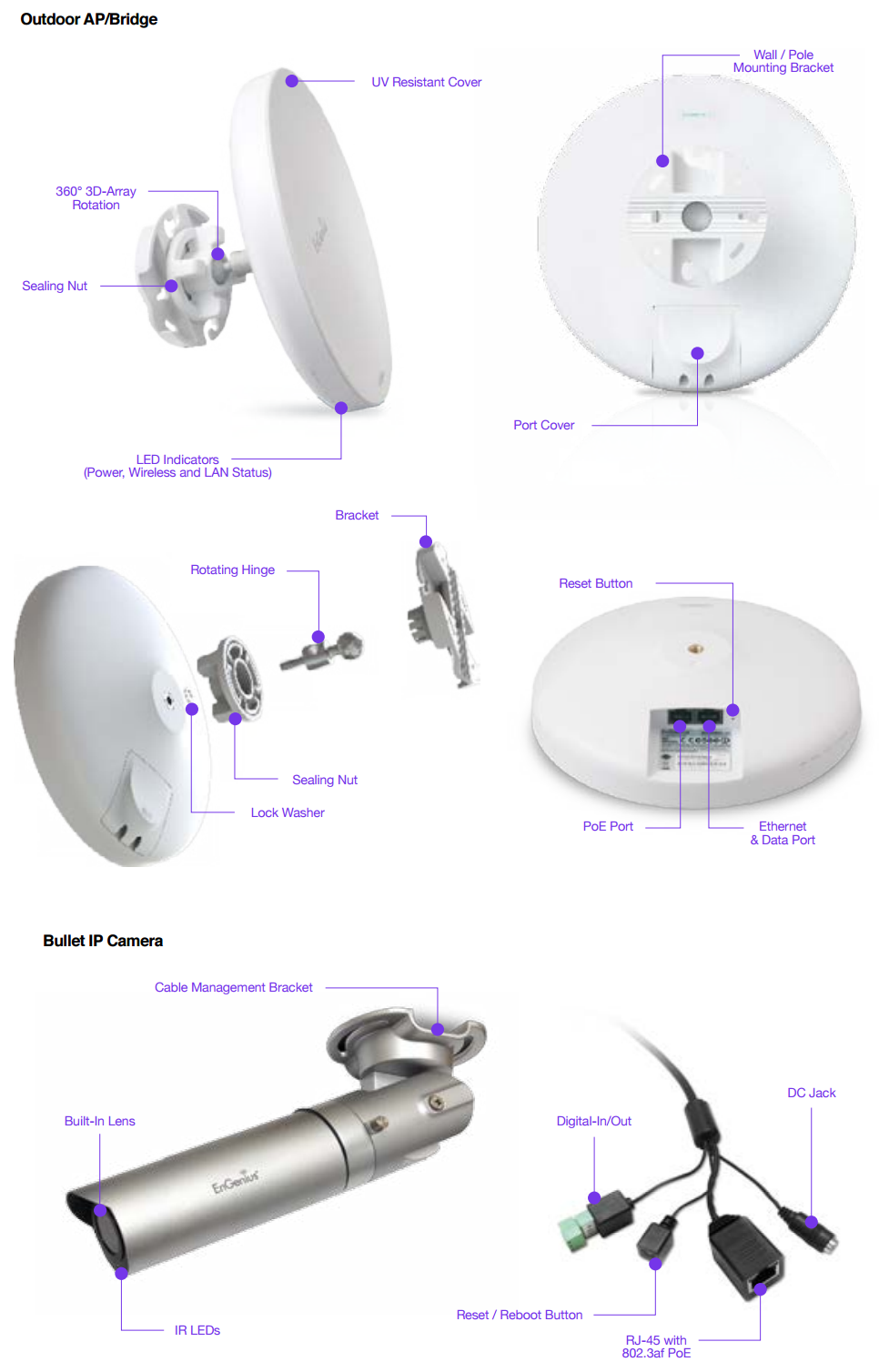 Outdoor AP/Bridge and Bullet IP Camera